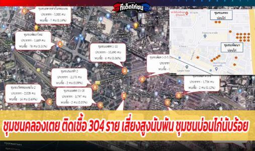 ชุมชนคลองเตย ติดเชื้อ 304 ราย เสี่ยงสูงนับพัน ชุมชนบ่อนไก่นับร้อย